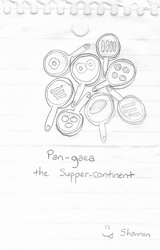 Pan-gaea the Supper-continent