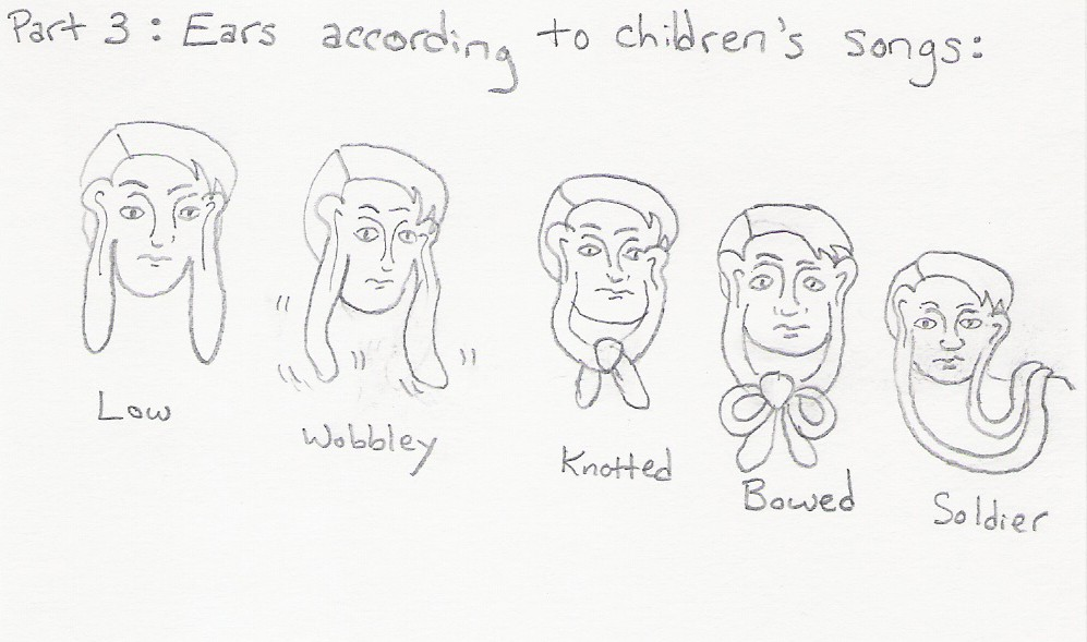 Part 3: Ears according to children's songs: Low, Wobbley, Knotted, Bowed Soldier [with accompanying picture examples]